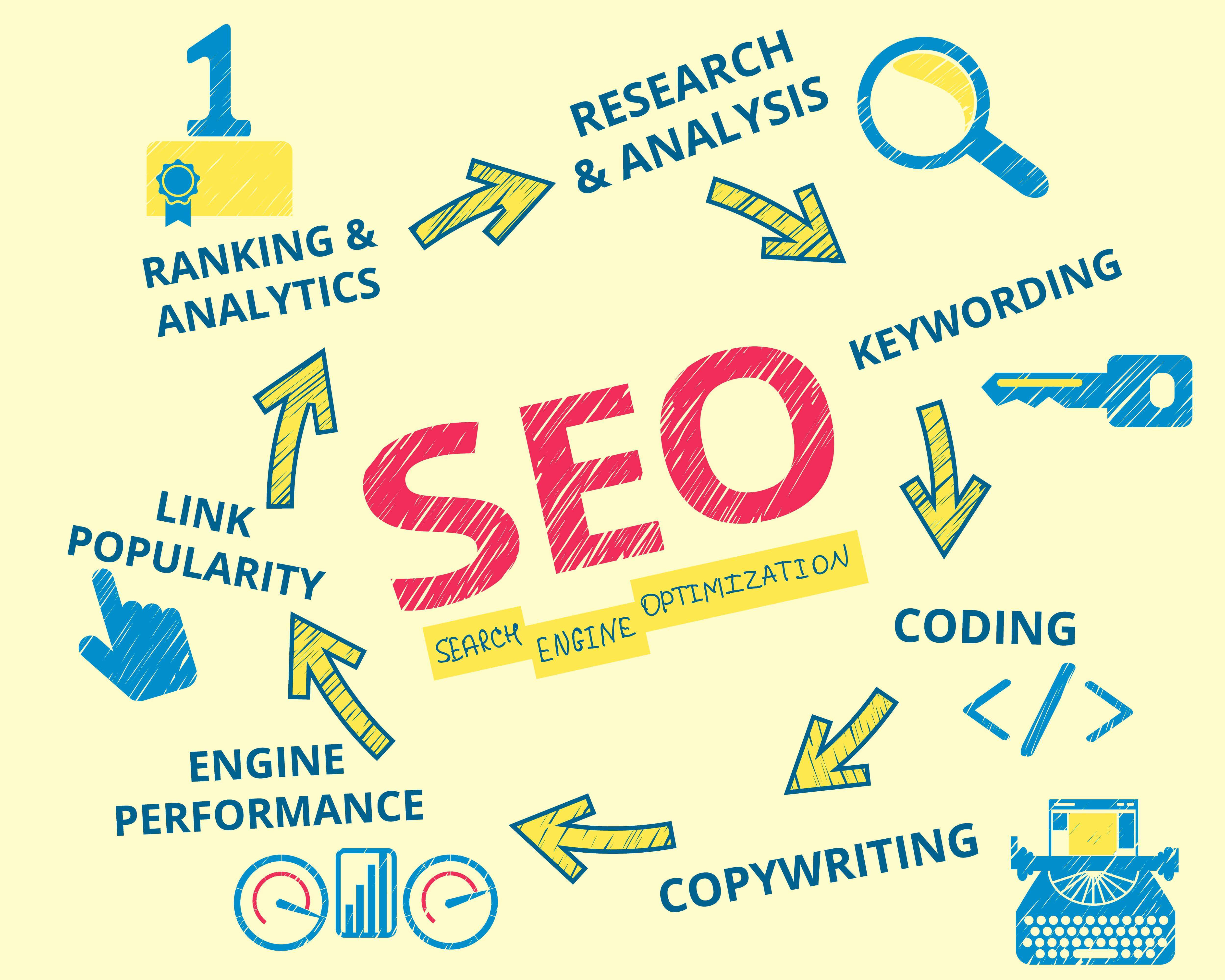 SEO tips for small business from the experts